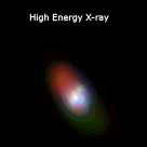 high energy x-ray