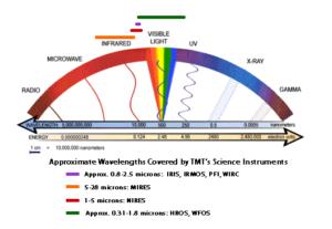 x-ray spectrum