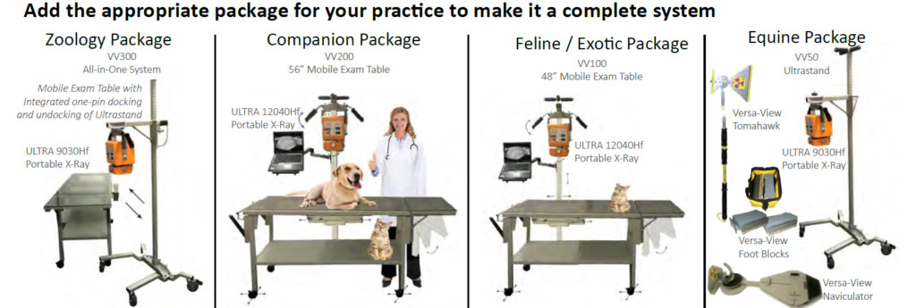 veterinary x-ray system packages